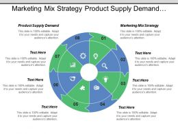 Marketing Mix Strategy Product Supply Demand Product Life Cycle