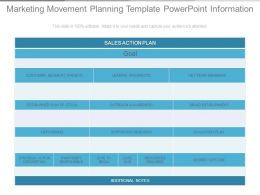 Marketing Movement Planning Template Powerpoint Information