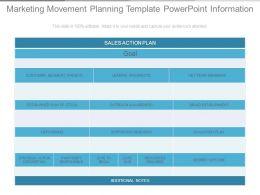 Marketing Movement Planning Template Powerpoint Information