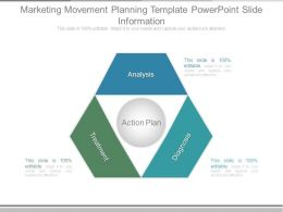 Marketing Movement Planning Template Powerpoint Slide Information