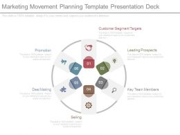 Marketing Movement Planning Template Presentation Deck