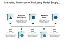 Marketing Multichannel Marketing Model Supply Chain Management Functions Cpb