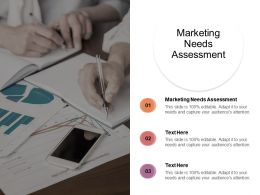 Marketing Needs Assessment Ppt Powerpoint Presentation Infographic Template Format Cpb