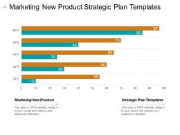 Marketing New Product Strategic Plan Templates Market Segmentation Cpb