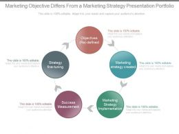 Marketing Objective Differs From A Marketing Strategy Presentation Portfolio