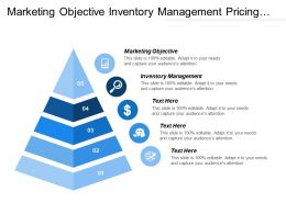 Marketing Objective Inventory Management Pricing Strategy Employee Task Management Cpb