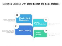 Marketing Objective With Brand Launch And Sales Increase
