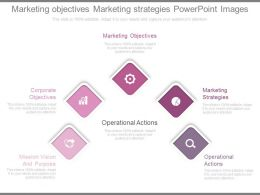 Marketing Objectives Marketing Strategies Powerpoint Images