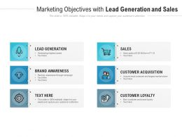 Marketing Objectives With Lead Generation And Sales