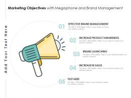 Marketing Objectives With Megaphone And Brand Management