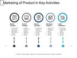Marketing Of Product In Key Activities