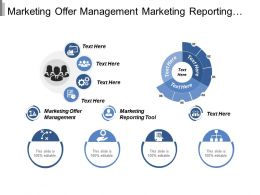 Marketing Offer Management Marketing Reporting Tool Marketing Data Reporting Cpb