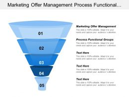 Marketing Offer Management Process Functional Groups Financial Management