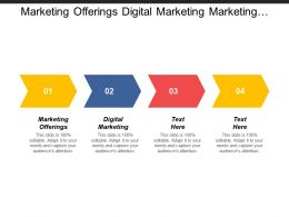 Marketing Offerings Digital Marketing Marketing Technology Marketing Management Cpb
