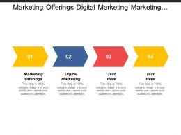 Marketing Offerings Digital Marketing Marketing Technology Marketing Management Cpb