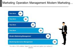 Marketing Operation Management Modern Marketing Management Technology Financial Services Cpb