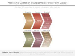 Marketing Operation Management Powerpoint Layout