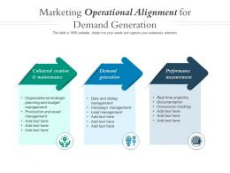 Marketing Operational Alignment For Demand Generation