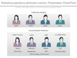 Marketing Operations Attribution Solution Presentation Powerpoint