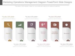 Marketing Operations Management Diagram Powerpoint Slide Designs