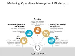 Marketing Operations Management Strategy Knowledge Management Sales Marketing Cpb