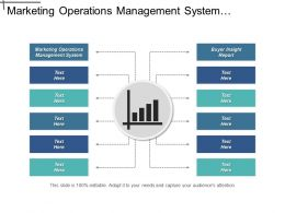 Marketing Operations Management System Strategic Buyer Insight Report Cpb