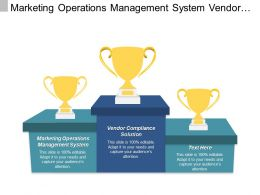 Marketing Operations Management System Vendor Compliance Solution Manufacturing Risk Cpb