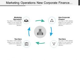 Marketing Operations New Corporate Finance Banking Financial Services Cpb