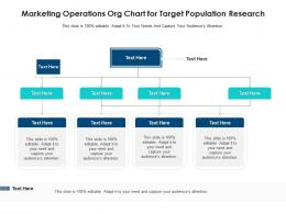Marketing Operations Org Chart For Target Population Research Infographic Template