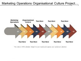 Marketing Operations Organisational Culture Project Portfolio Management Organization Development