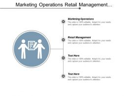 Marketing Operations Retail Management Segmentation Marketing Performance Appraisal Cpb