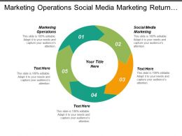 Marketing Operations Social Media Marketing Return Marketing Investment Cpb