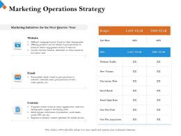 Marketing Operations Strategy Based On Past Ppt Powerpoint Presentation Sample