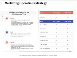 Marketing Operations Strategy To Past Ppt Powerpoint Presentation Slides Example Introduction
