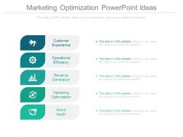 Marketing Optimization Powerpoint Ideas