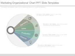 Marketing Organizational Chart Ppt Slide Templates