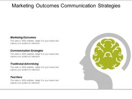 Marketing Outcomes Communication Strategies Traditional Advertising Incentive Management Cpb
