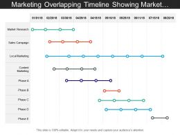 Marketing Overlapping Timeline Showing Market Research Sales Campaign And Local Marketing