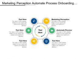 Marketing Perception Automate Process Onboarding Process Communication Techniques