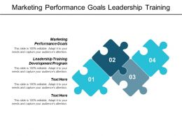 Marketing Performance Goals Leadership Training Development Program Workplace Engagement Cpb