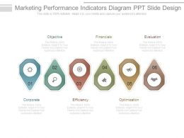 Marketing Performance Indicators Diagram Ppt Slide Design