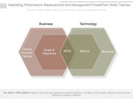 Marketing Performance Measurement And Management Powerpoint Slide Themes