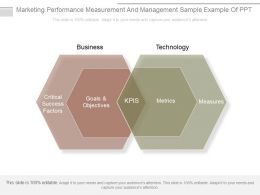 Marketing Performance Measurement And Management Sample Example Of Ppt