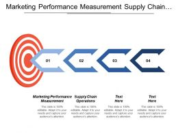 Marketing Performance Measurement Supply Chain Operations Strategic Planning Cpb