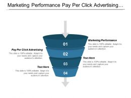 Marketing Performance Pay Per Click Advertising Debt Management Cpb