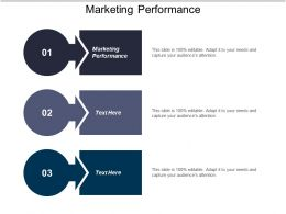 Marketing Performance Ppt Powerpoint Presentation Ideas Clipart Images Cpb