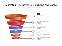 Marketing Pipeline For B2B Including Awareness