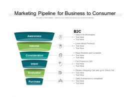 Marketing Pipeline For Business To Consumer