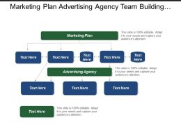 Marketing Plan Advertising Agency Team Building Business Activities