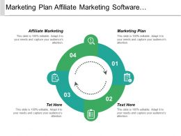 Marketing Plan Affiliate Marketing Software Development Quality Assurance Cpb